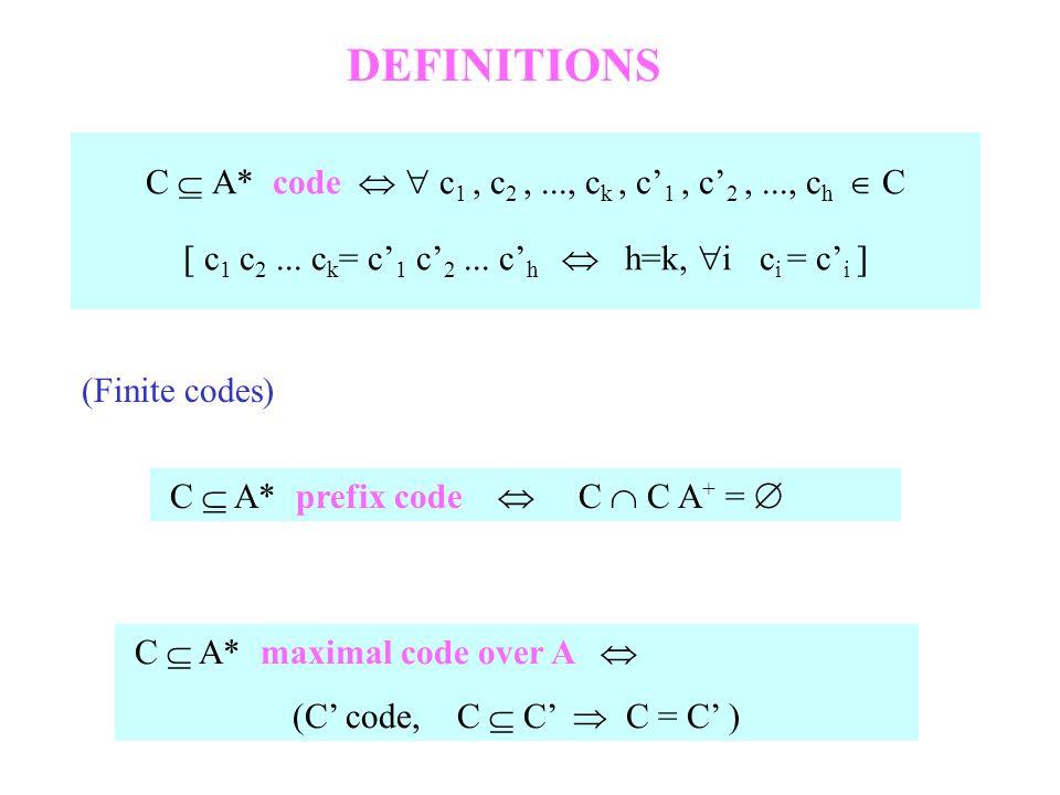 DEFINITIONS C  A* code   c1 , c2 , ..., ck , c'1 , c'2 , ..., ch  C [ c1 c2 ... ck= c'1 c'2 ... c'h  h=k, i ci = c'i ]